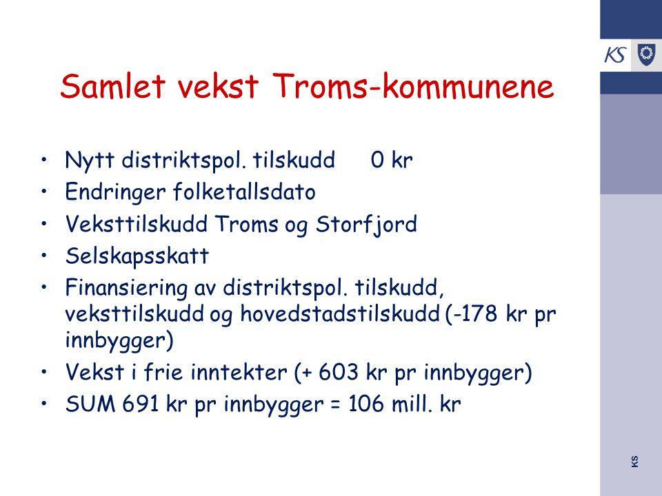 Samlet vekst Troms-kommunene