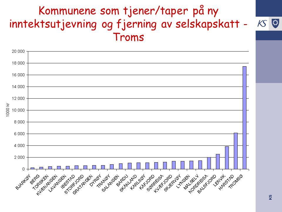 Kommunene som tjener/taper på ny inntektsutjevning og fjerning av selskapskatt - Troms