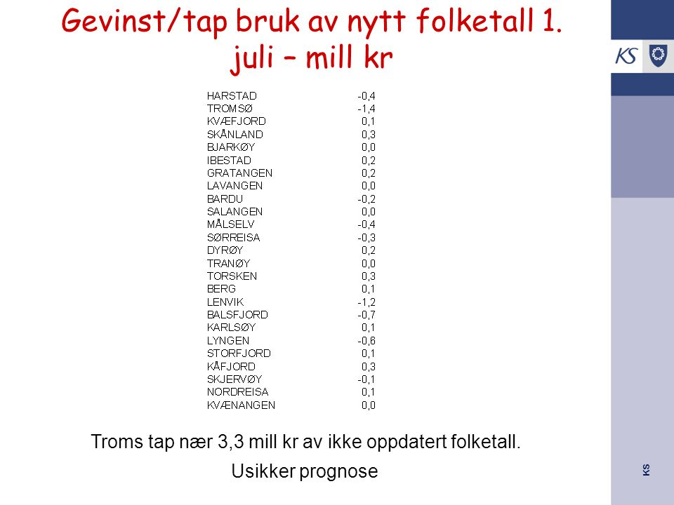 Gevinst/tap bruk av nytt folketall 1. juli – mill kr