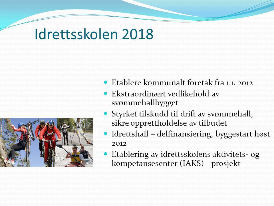 Idrettsskolen 2018 Etablere kommunalt foretak fra 1.1. 2012