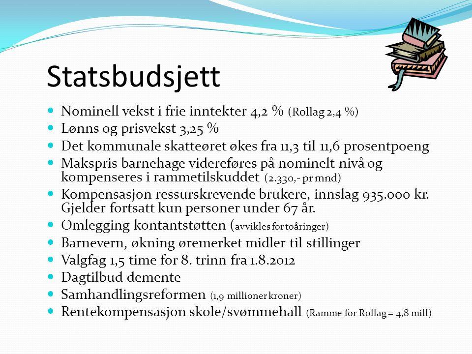 Statsbudsjett Nominell vekst i frie inntekter 4,2 % (Rollag 2,4 %)