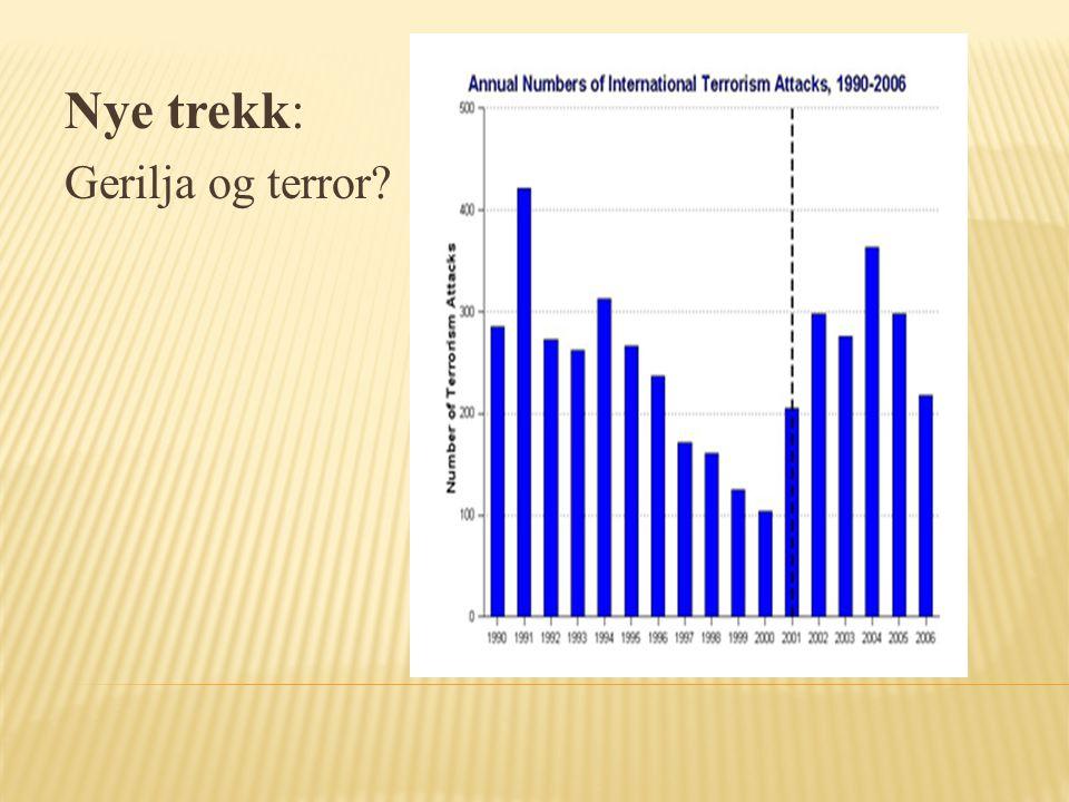 Nye trekk: Gerilja og terror