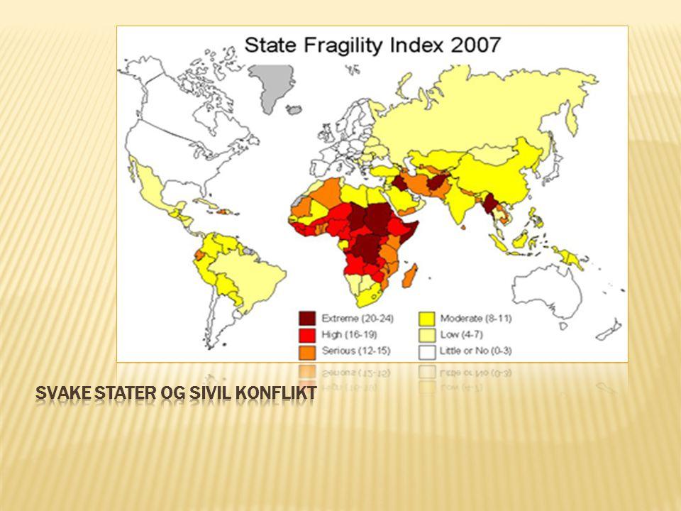 Svake stater og sivil konflikt