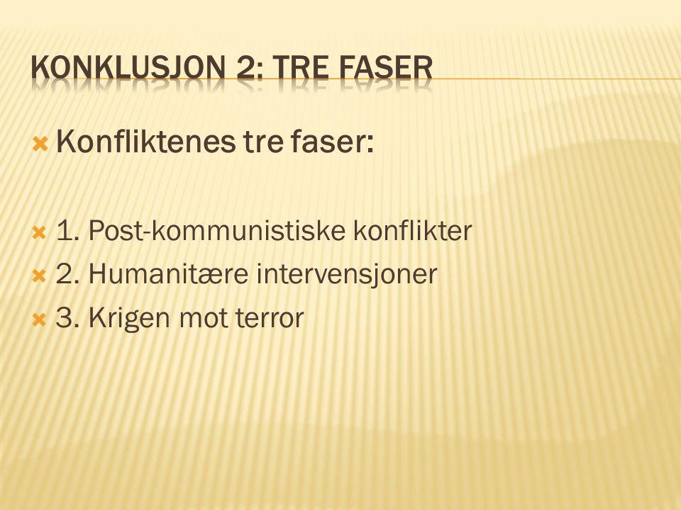 Konfliktenes tre faser: