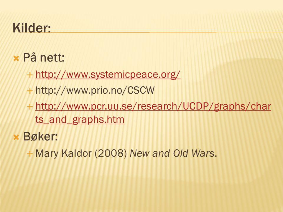 Kilder: På nett: Bøker: http://www.systemicpeace.org/