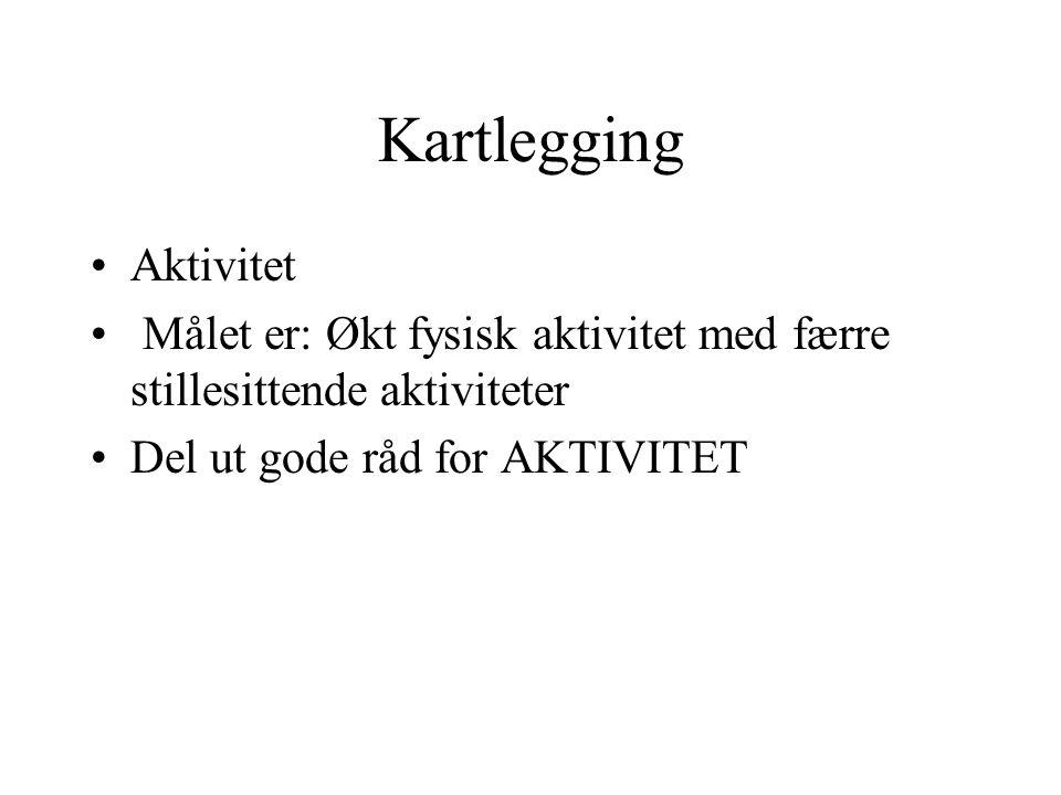 Kartlegging Aktivitet