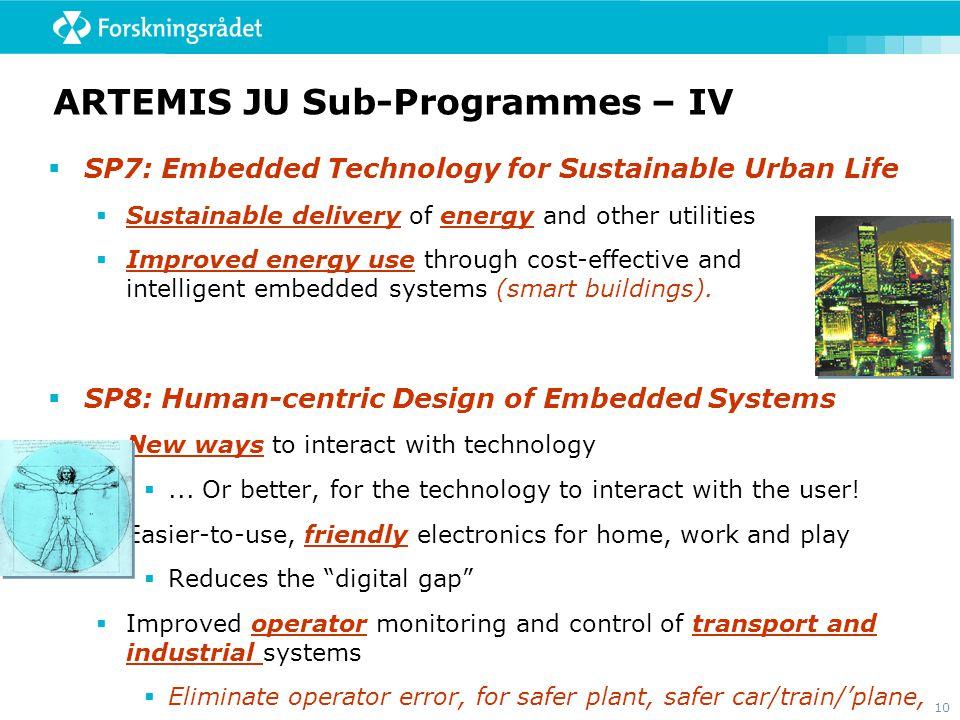 ARTEMIS JU Sub-Programmes – IV