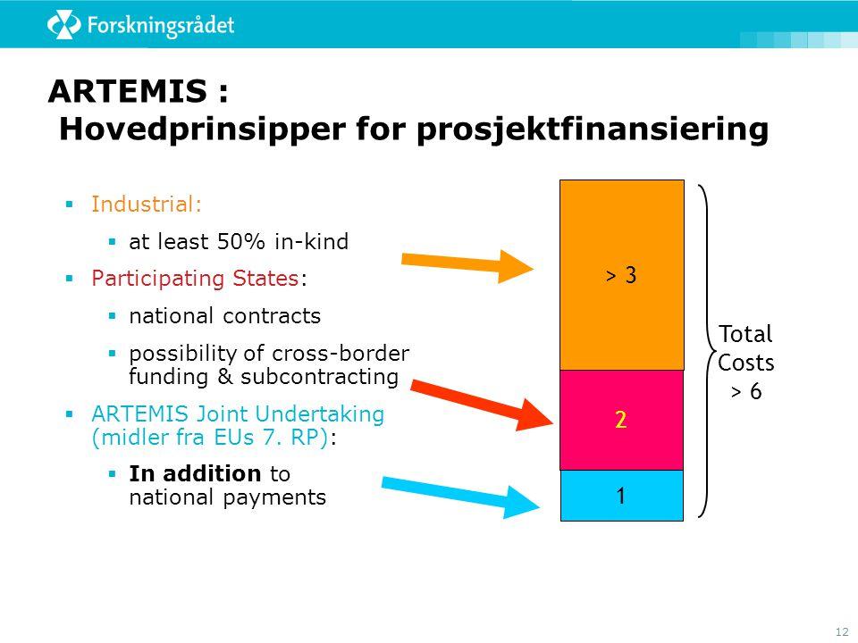 ARTEMIS : Hovedprinsipper for prosjektfinansiering
