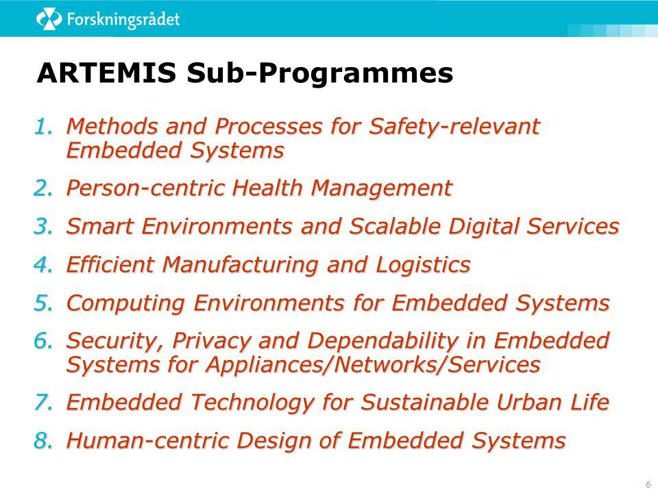 ARTEMIS Sub-Programmes