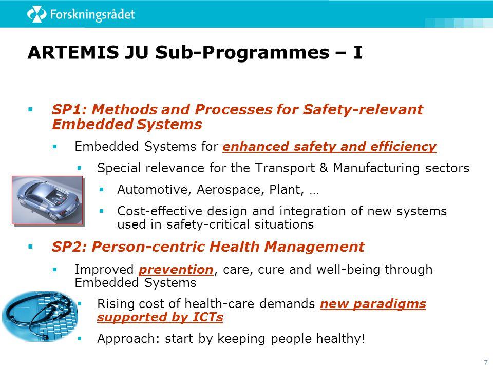ARTEMIS JU Sub-Programmes – I