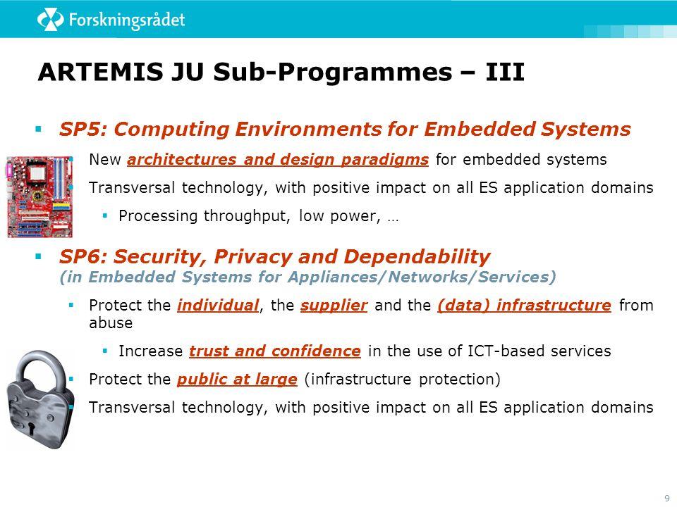 ARTEMIS JU Sub-Programmes – III