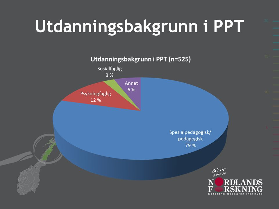 Utdanningsbakgrunn i PPT