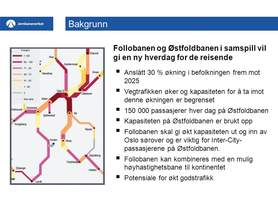 Bakgrunn Follobanen og Østfoldbanen i samspill vil gi en ny hverdag for de reisende. Anslått 30 % økning i befolkningen frem mot 2025.