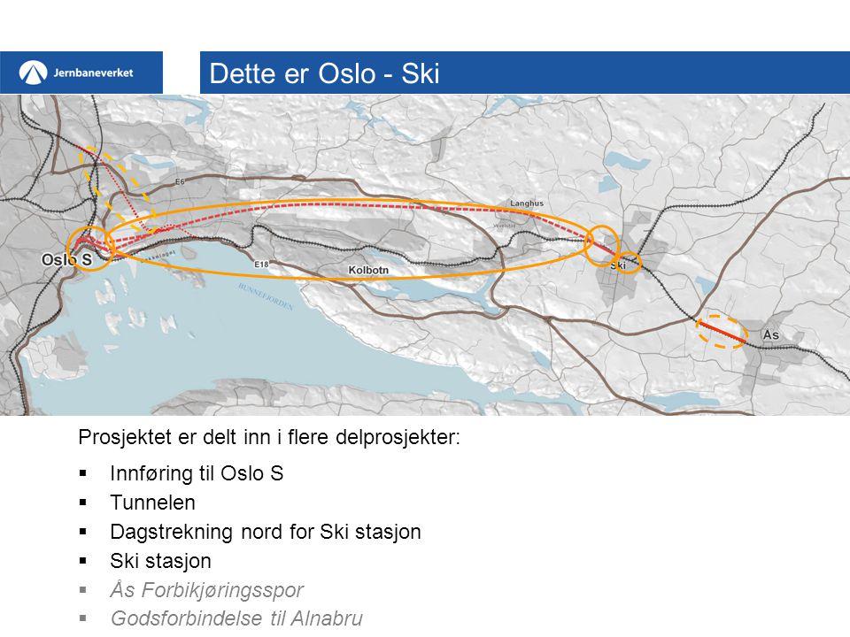 Dette er Oslo - Ski Prosjektet er delt inn i flere delprosjekter:
