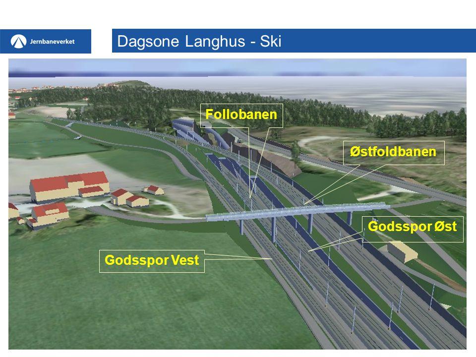 Dagsone Langhus - Ski Follobanen Østfoldbanen Godsspor Øst