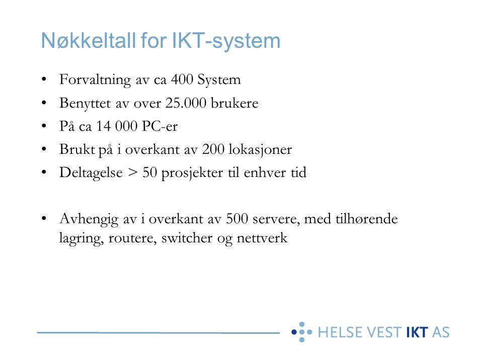 Nøkkeltall for IKT-system