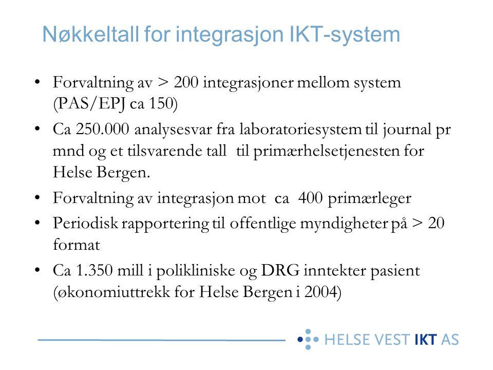 Nøkkeltall for integrasjon IKT-system