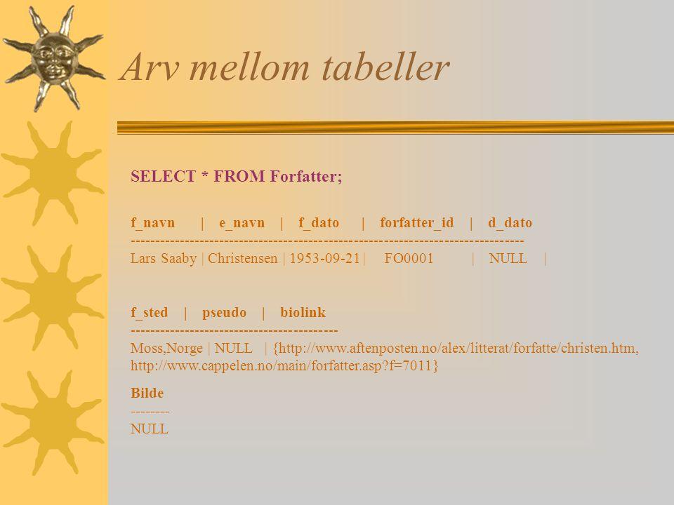 Arv mellom tabeller SELECT * FROM Forfatter;