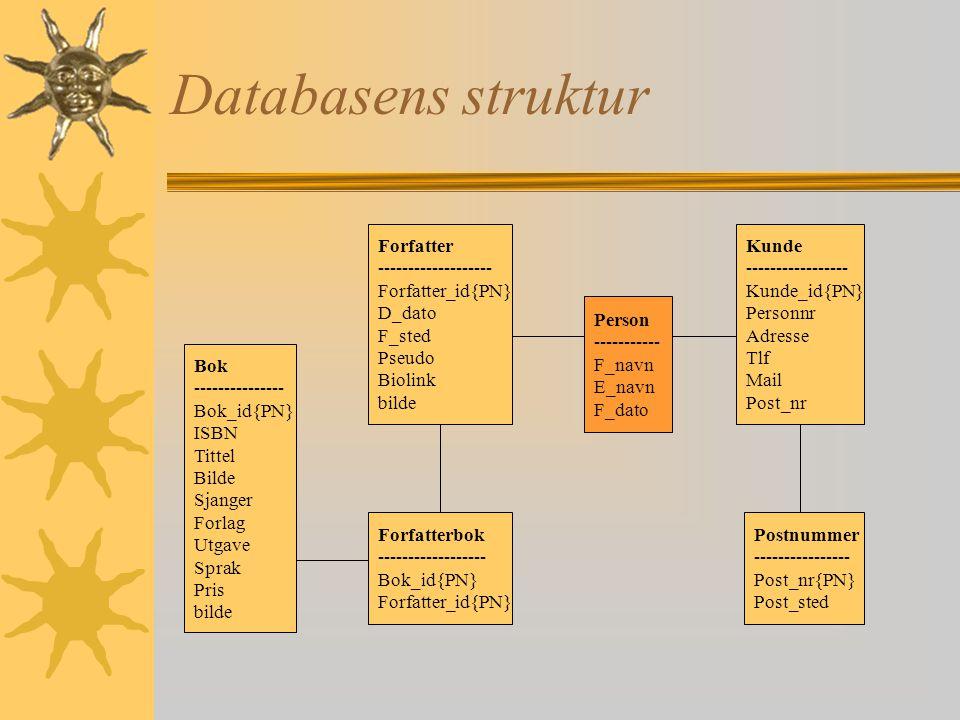 Databasens struktur Forfatter ------------------- Forfatter_id{PN}