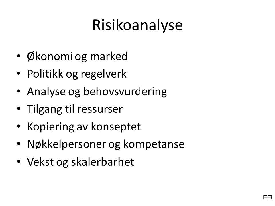 Risikoanalyse Økonomi og marked Politikk og regelverk