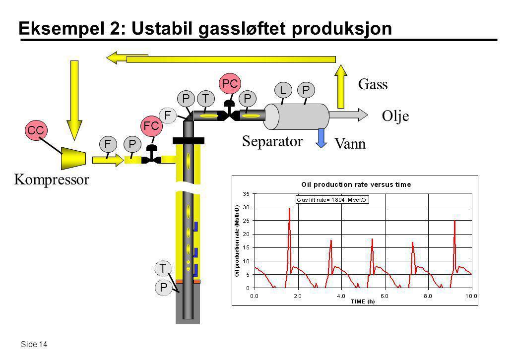 Eksempel 2: Ustabil gassløftet produksjon