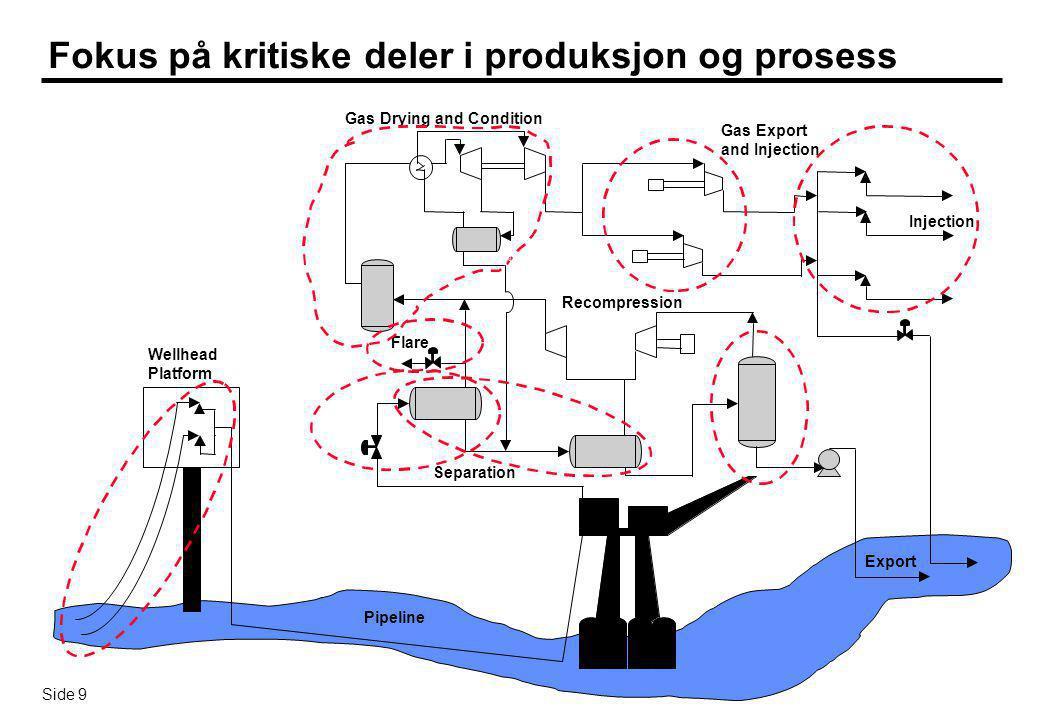 Fokus på kritiske deler i produksjon og prosess