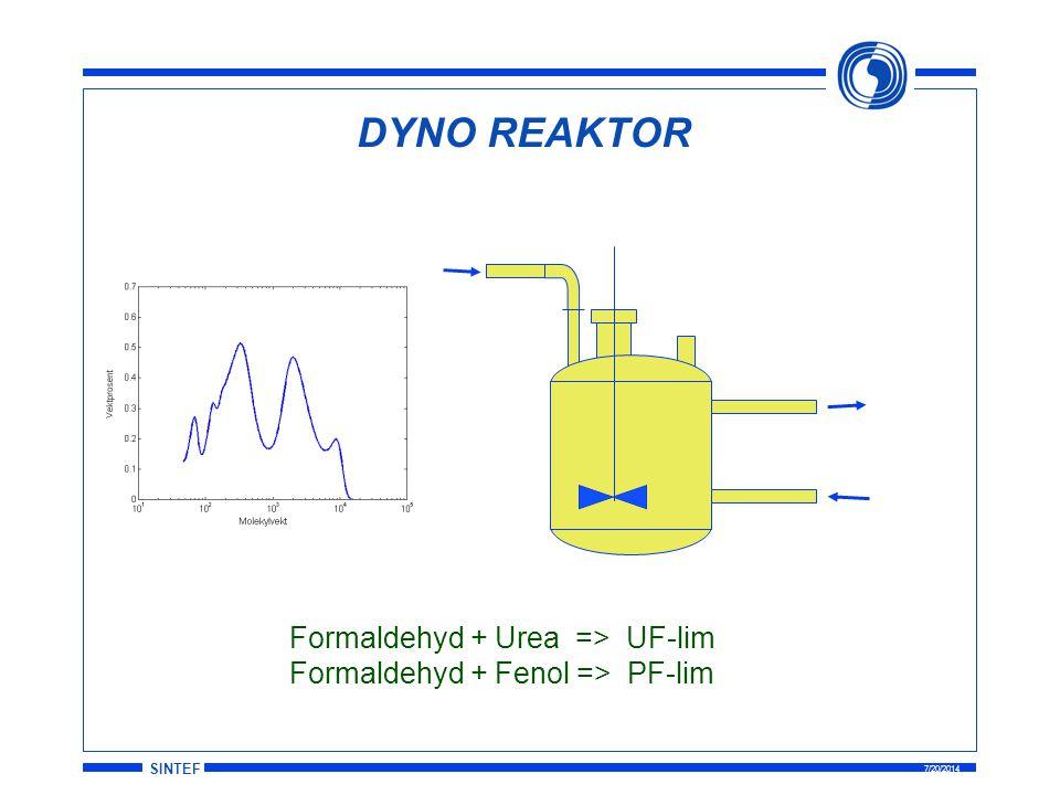 DYNO REAKTOR Formaldehyd + Urea => UF-lim