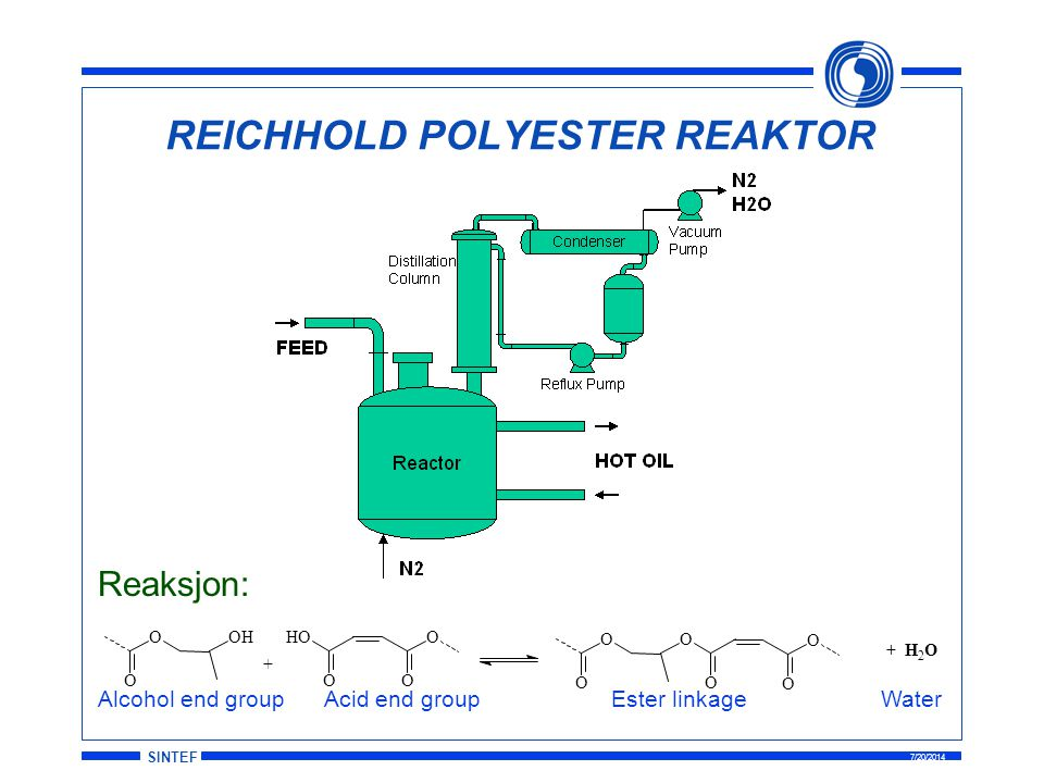 REICHHOLD POLYESTER REAKTOR