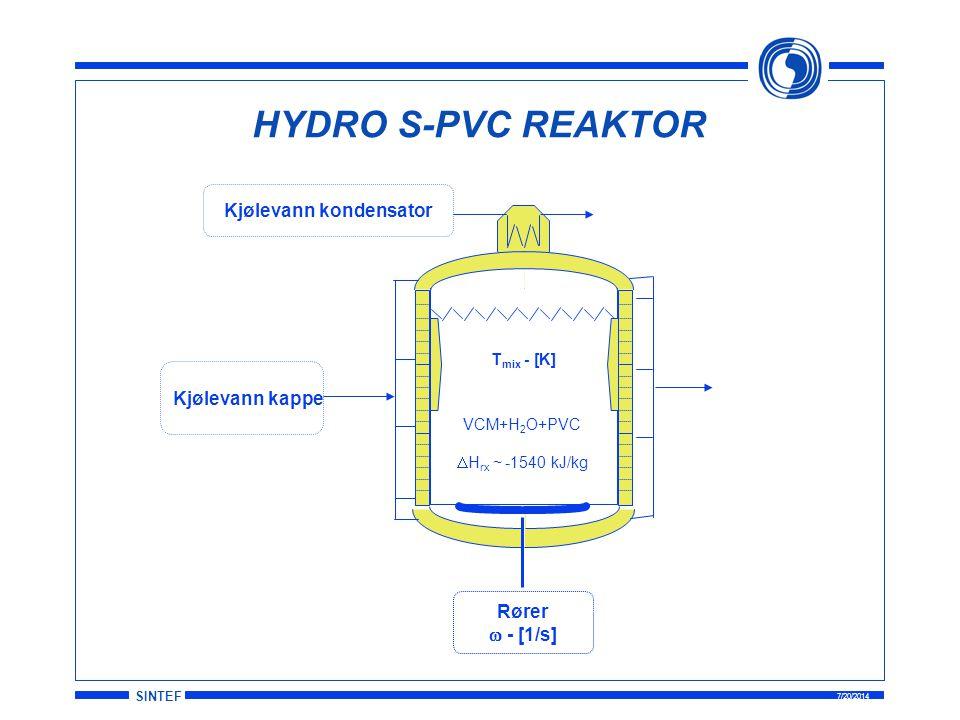 Kjølevann kondensator