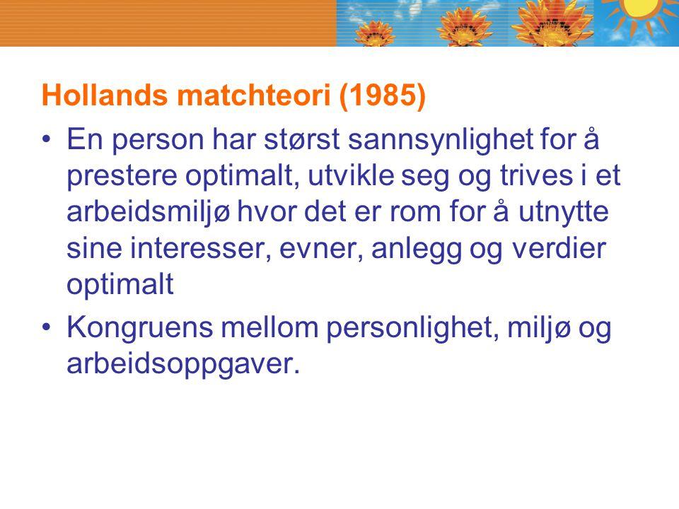 Hollands matchteori (1985)