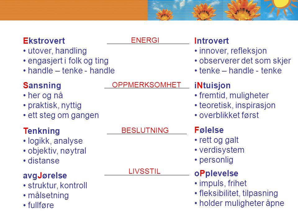 engasjert i folk og ting handle – tenke - handle Introvert