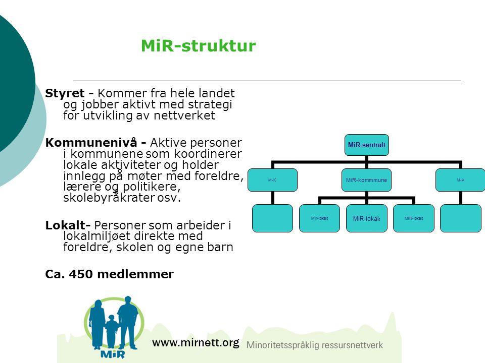 MiR-struktur www.mirnett.org