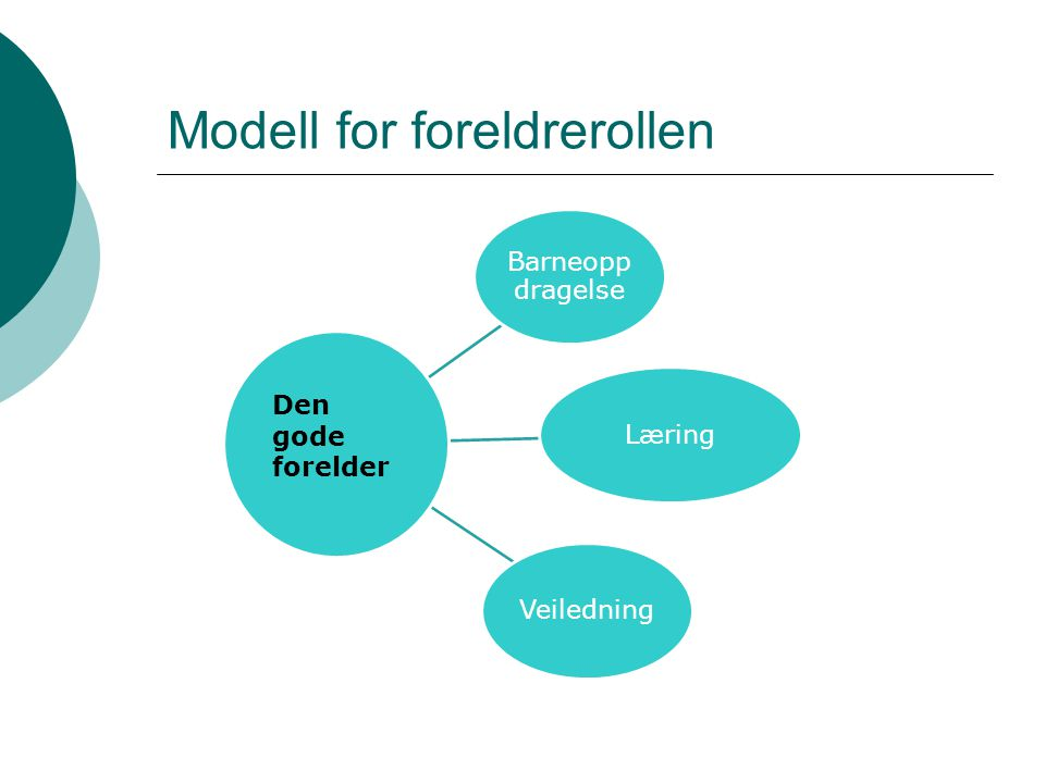 Modell for foreldrerollen