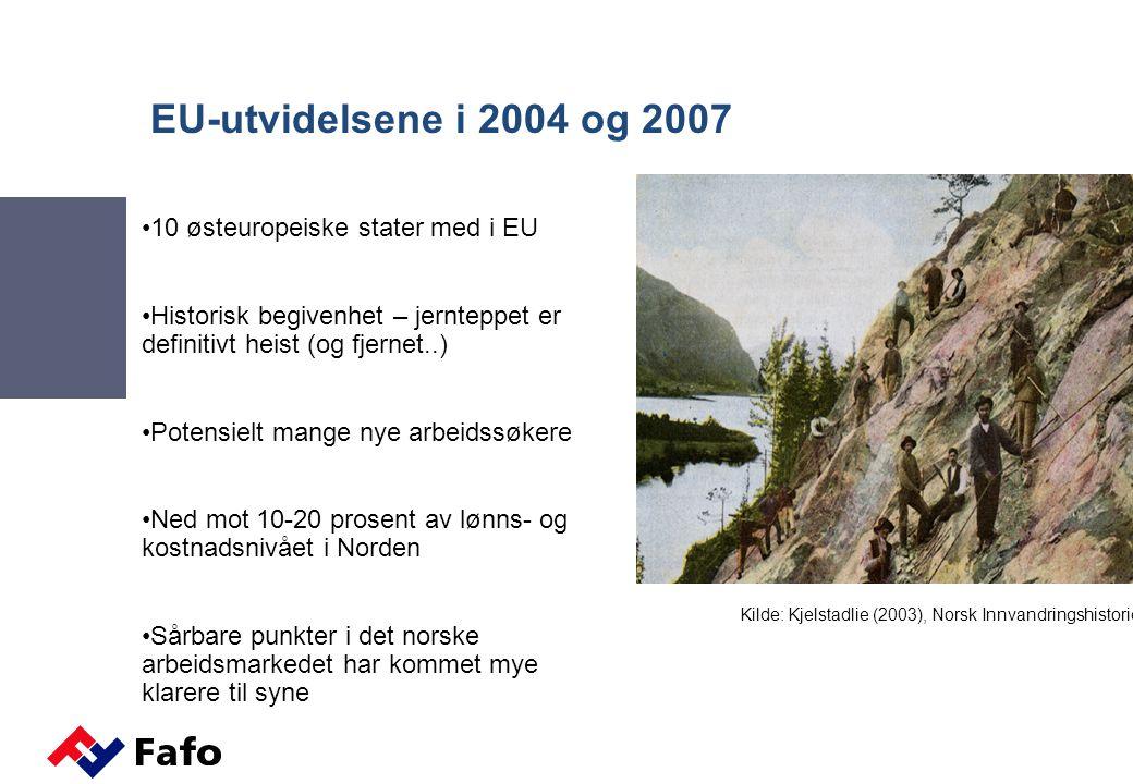 Kilde: Kjelstadlie (2003), Norsk Innvandringshistorie