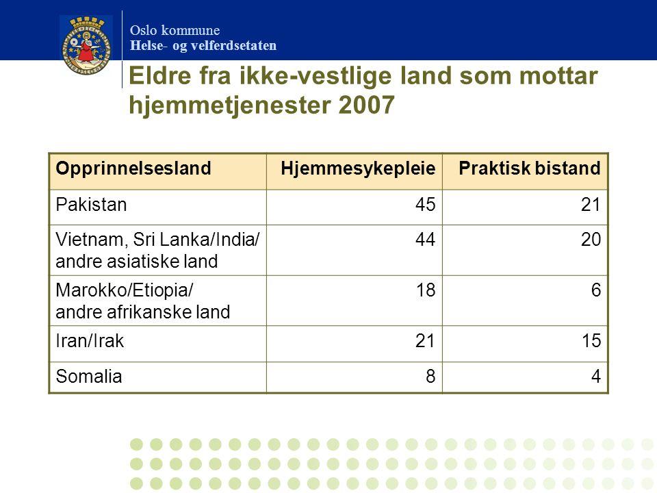 Eldre fra ikke-vestlige land som mottar hjemmetjenester 2007