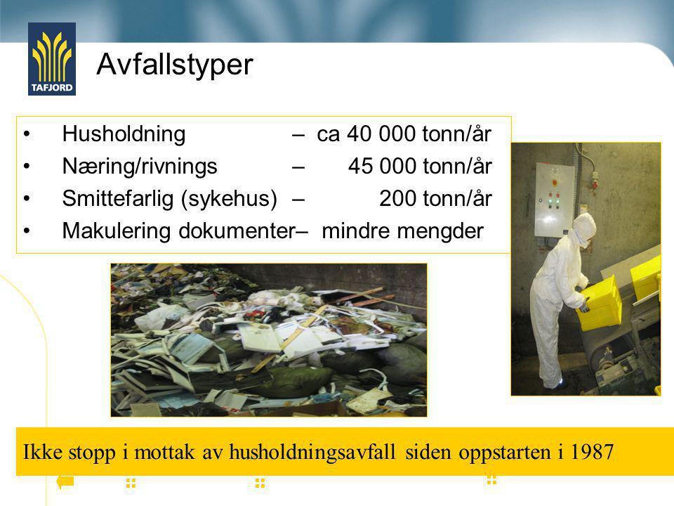 Avfallstyper Husholdning – ca 40 000 tonn/år