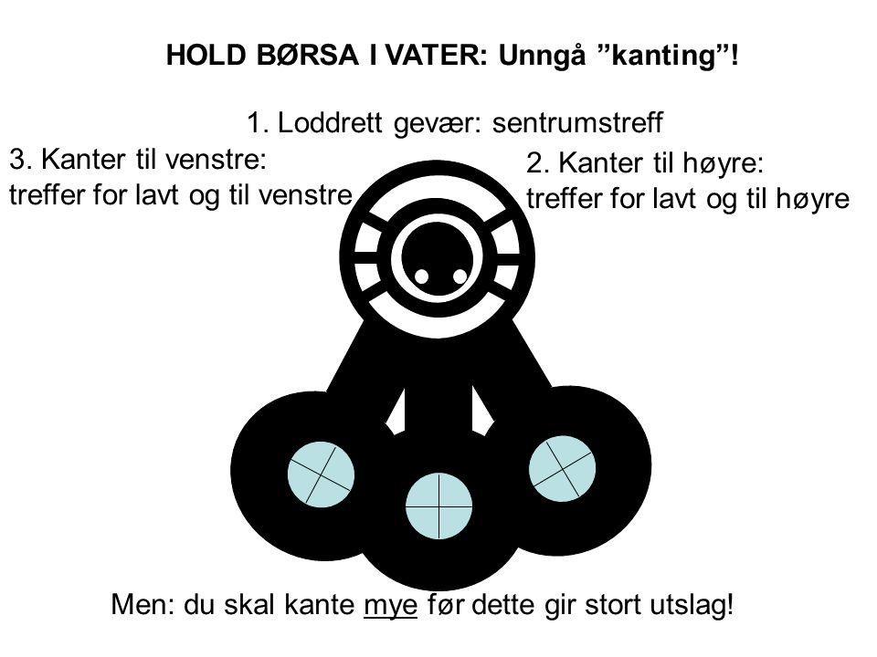 HOLD BØRSA I VATER: Unngå kanting !