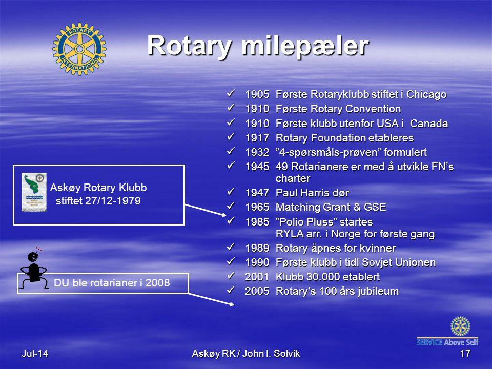 Askøy Rotary Klubb stiftet 27/12-1979
