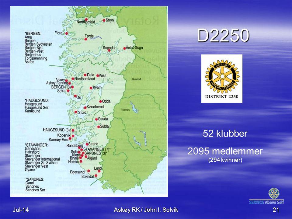 D2250 52 klubber 2095 medlemmer (294 kvinner) Apr-17