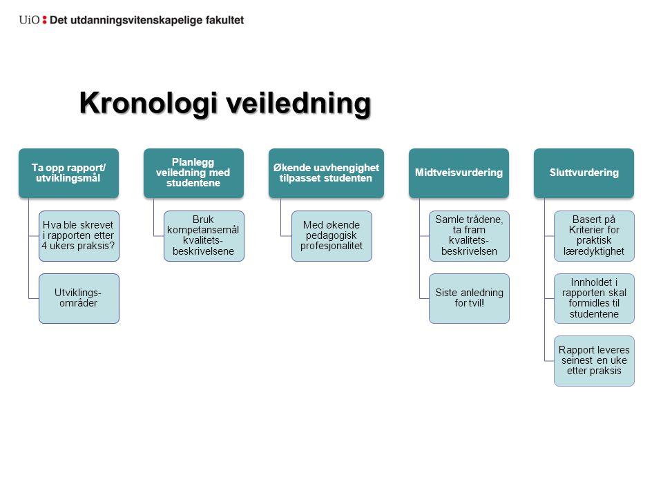 Kronologi veiledning Ta opp rapport/ utviklingsmål Utviklings-områder