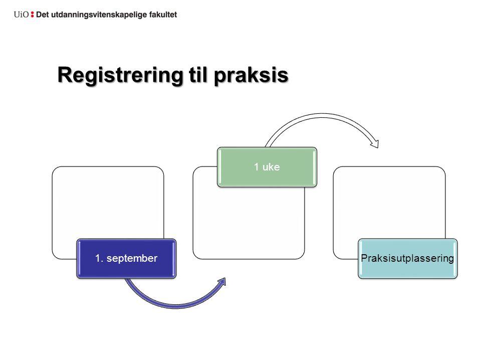 Registrering til praksis