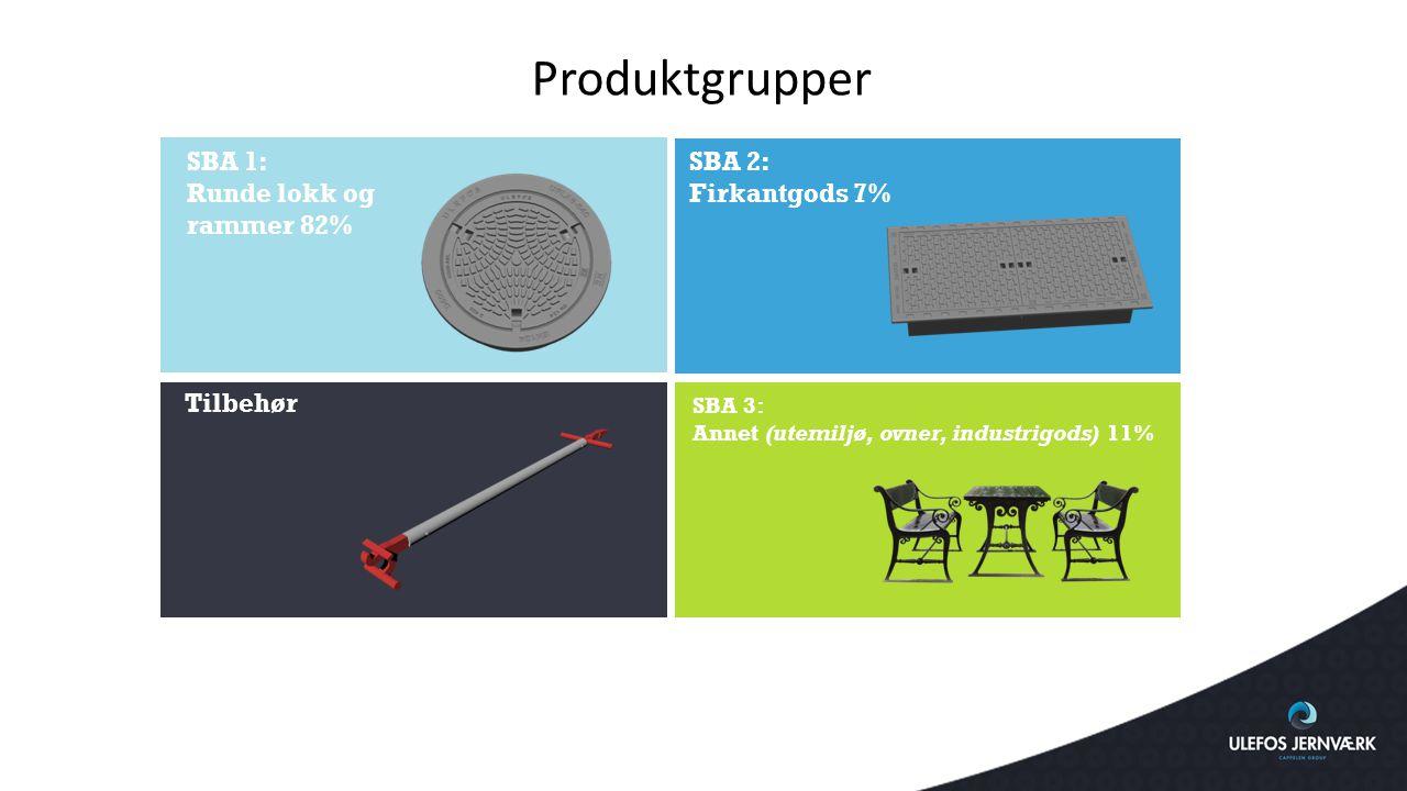 Produktgrupper SBA 1: SBA 2: Runde lokk og Firkantgods 7% rammer 82%