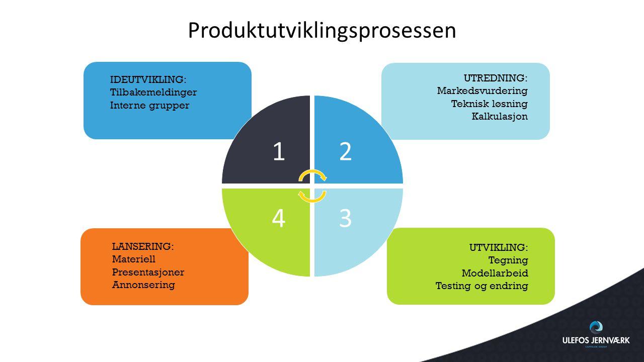 Produktutviklingsprosessen