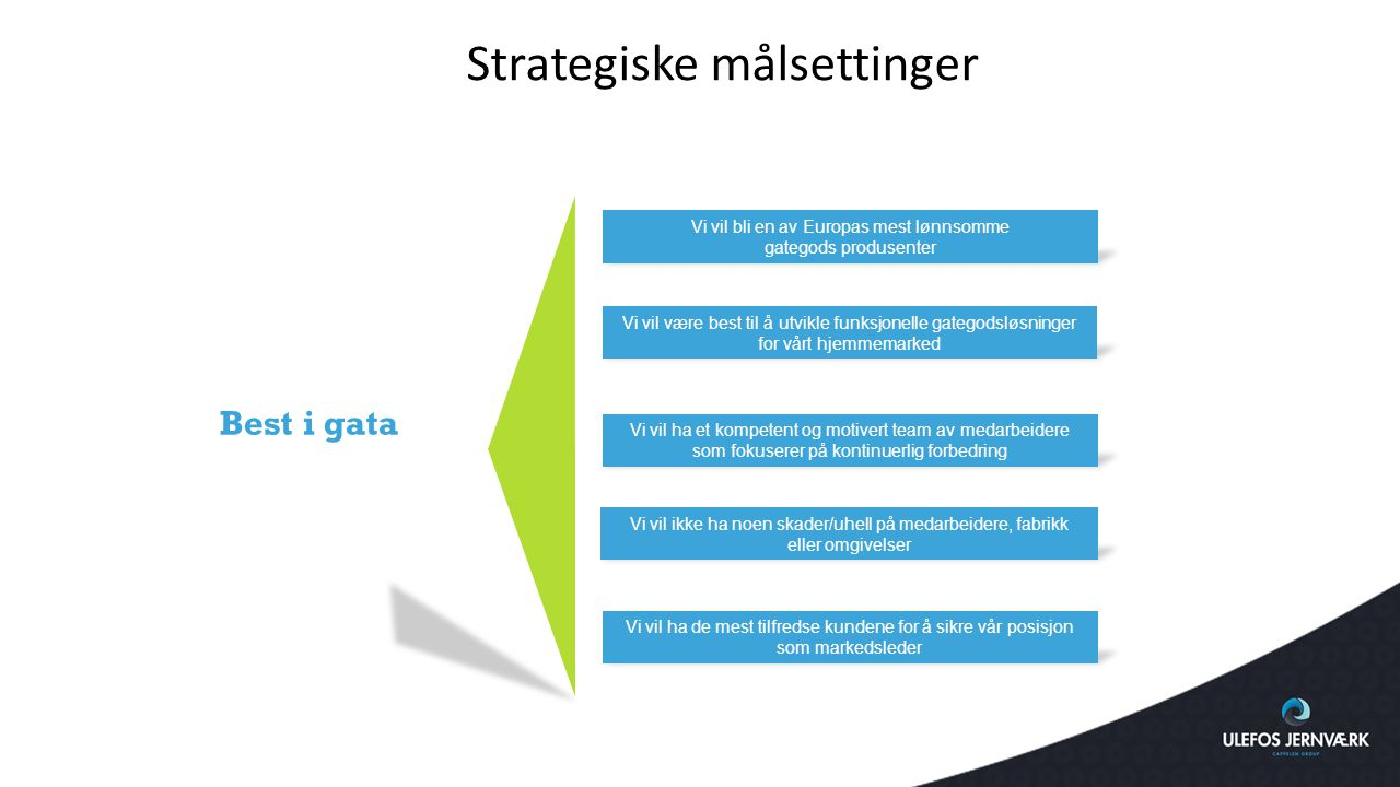 Strategiske målsettinger