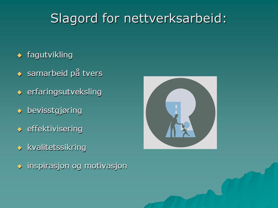 Slagord for nettverksarbeid: