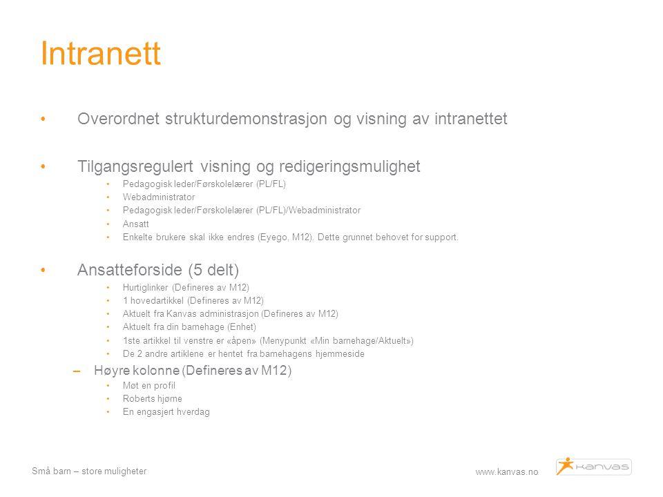 Intranett Overordnet strukturdemonstrasjon og visning av intranettet