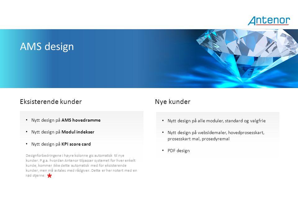 * AMS design Eksisterende kunder Nye kunder