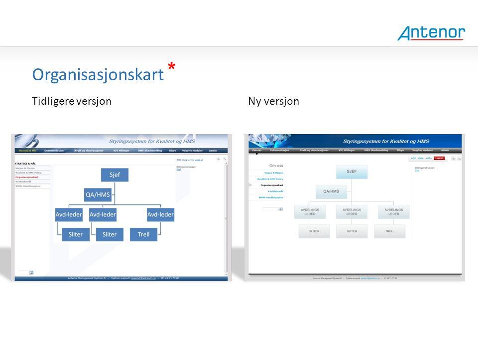 Gammel design * Organisasjonskart Tidligere versjon Ny versjon