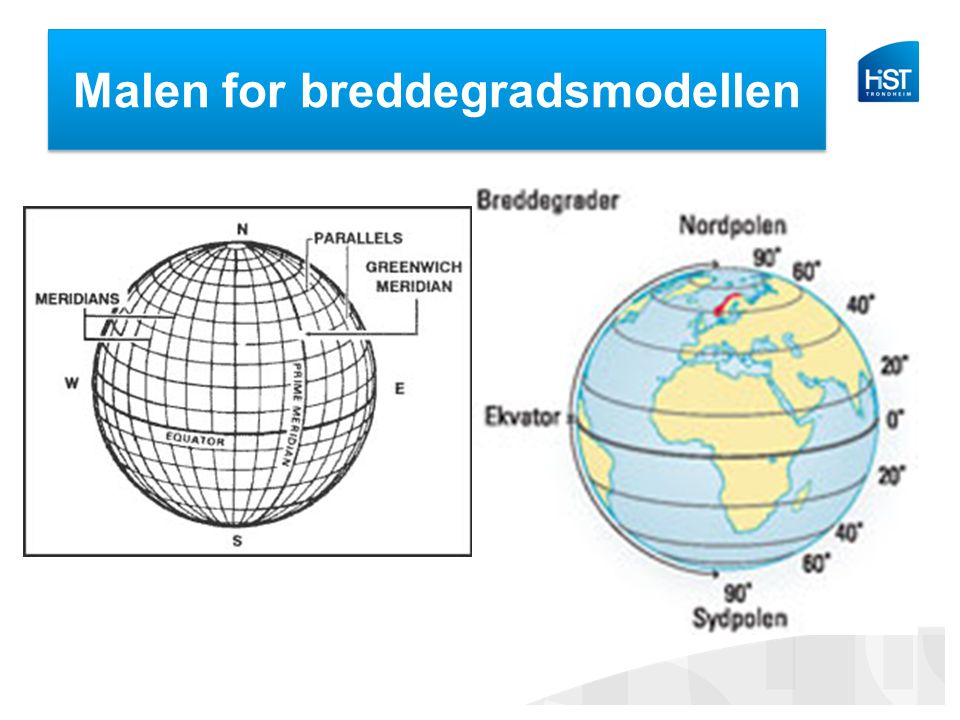 Malen for breddegradsmodellen