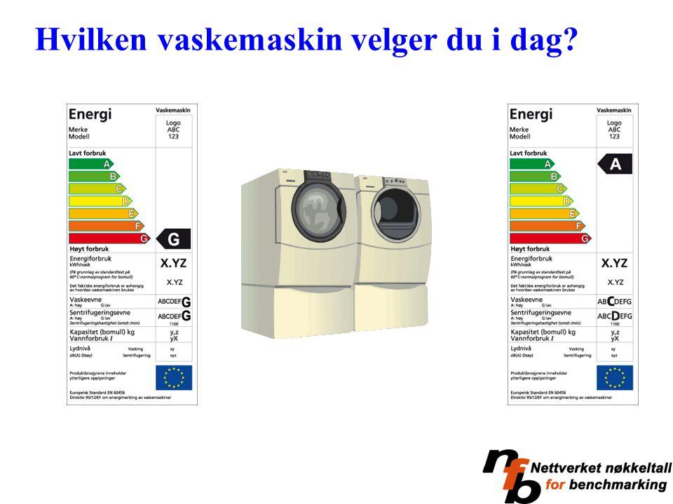 Hvilken vaskemaskin velger du i dag